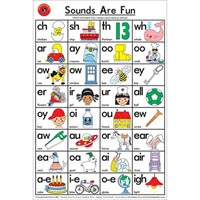 LEARNING CAN BE FUN EDUCATIONAL POSTER SOUNDS ARE FUN