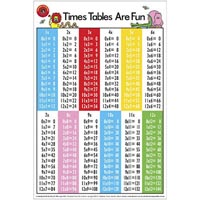 LEARNING CAN BE FUN EDUCATIONAL POSTER TIMES TABLES ARE FUN