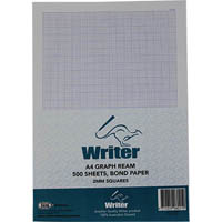 WRITER REAM GRAPH PAPER 2MM PORTRAIT 60 GSM A4 500 SHEETS