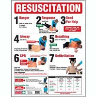 FIRST AIDERS CHOICE CPR CHART